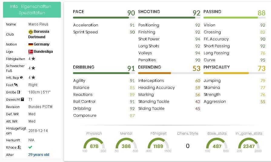 Marco Reus Spieler des Monats EA 2018 potm Werte