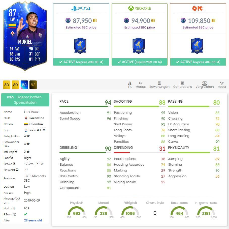 FIFA 19 Stats Luis Muriel TOTS Moments