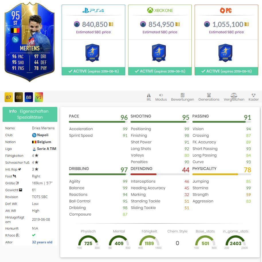 FIFA 19 Stats TOTS Dries Mertens