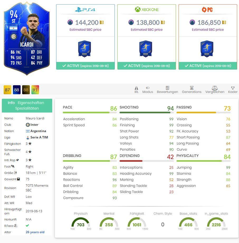 TOTS Moments Mauro Icardi FIFA 19 Stats