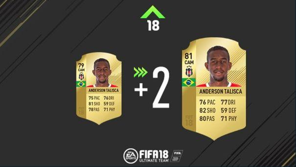Winter-Upgrades FIFA 18 Anderson Talisca