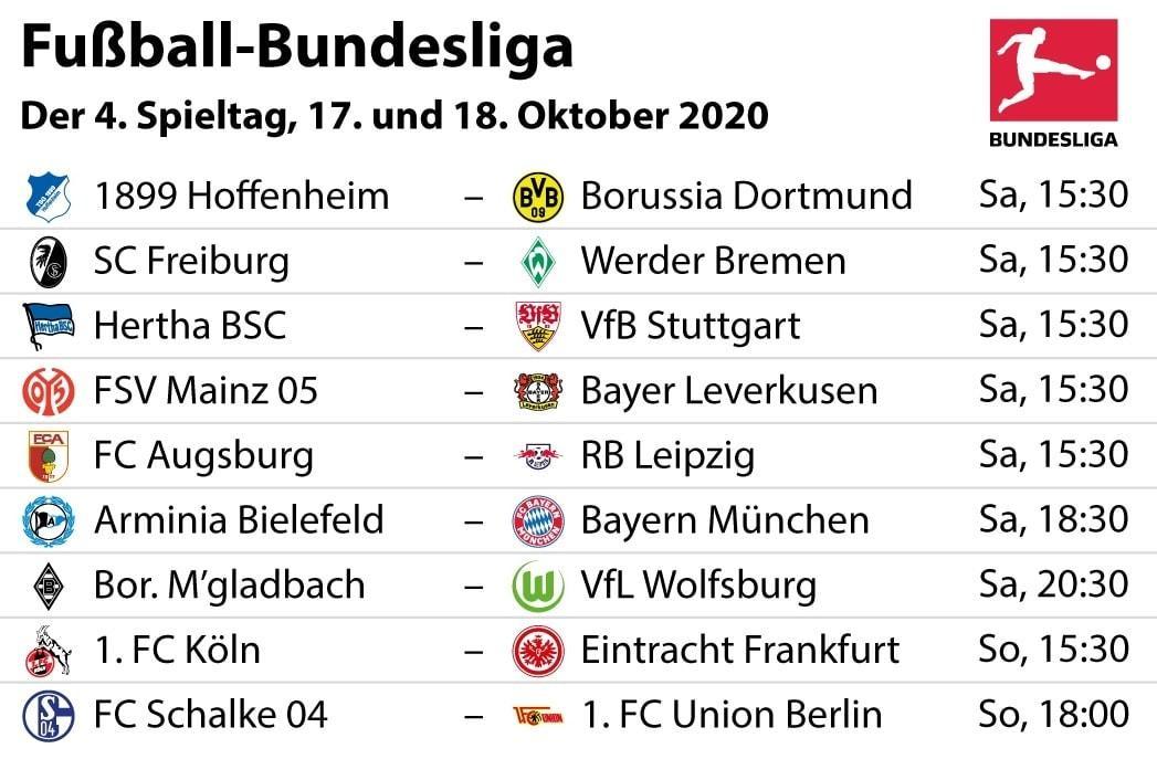 Bundesliga 4. Spieltag