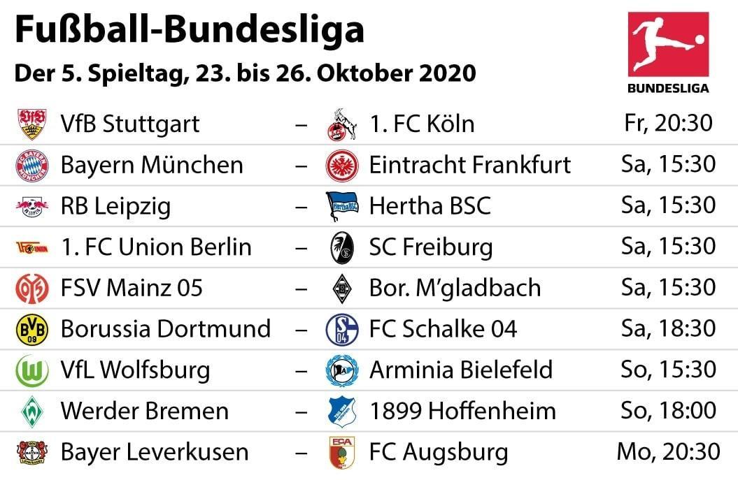 Bundesliga 5. Spieltag