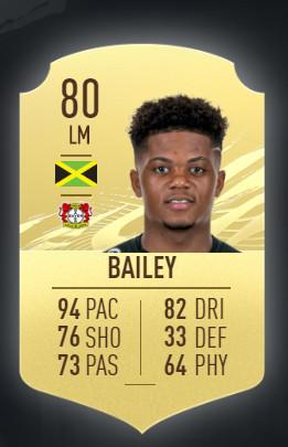 Leon Bailey Bayer Leverkusen FIFA 21
