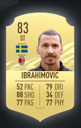 Zlatan Ibrahimovic AC Milan FIFA 21