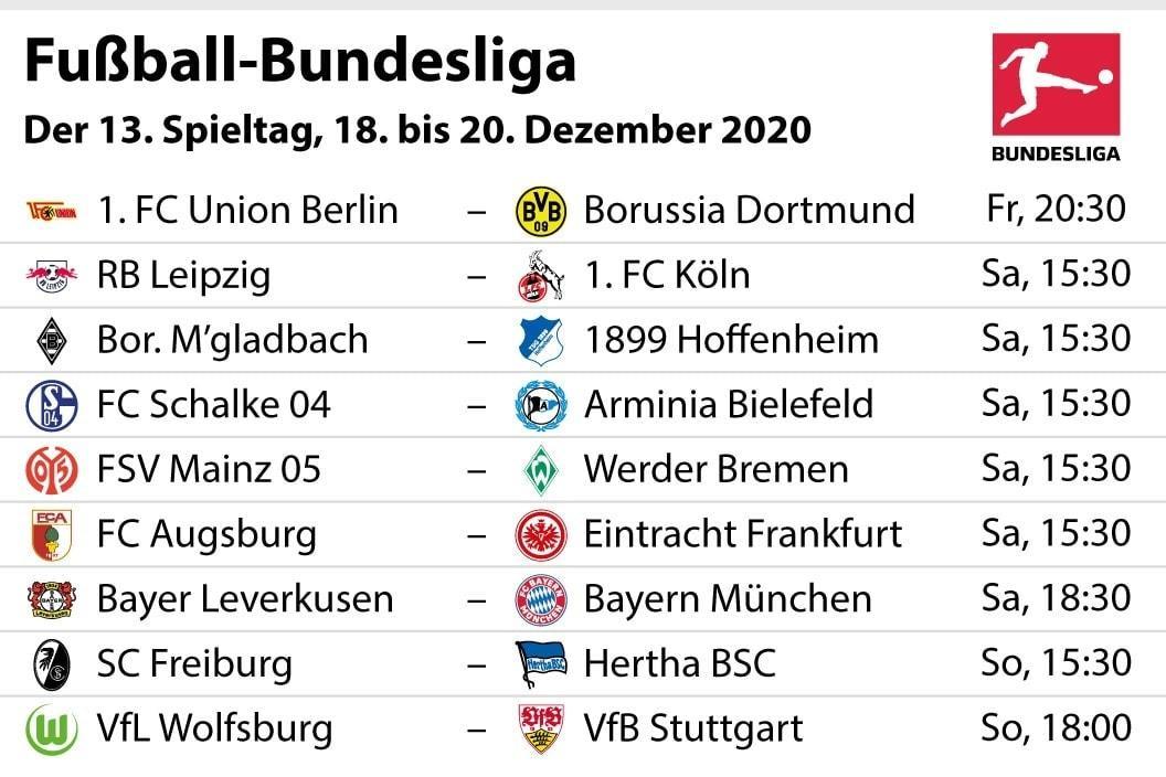 13 Spieltag Bundesliga