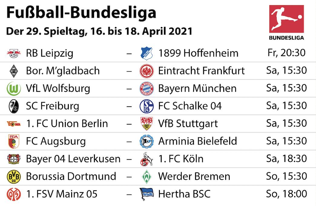 Bundesliga Tabelle 29. Spieltag