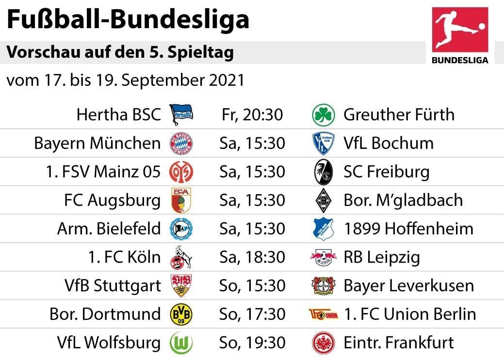Bundesliga: Vorschau auf den 5. Spieltag (14.09.2021) Spiele