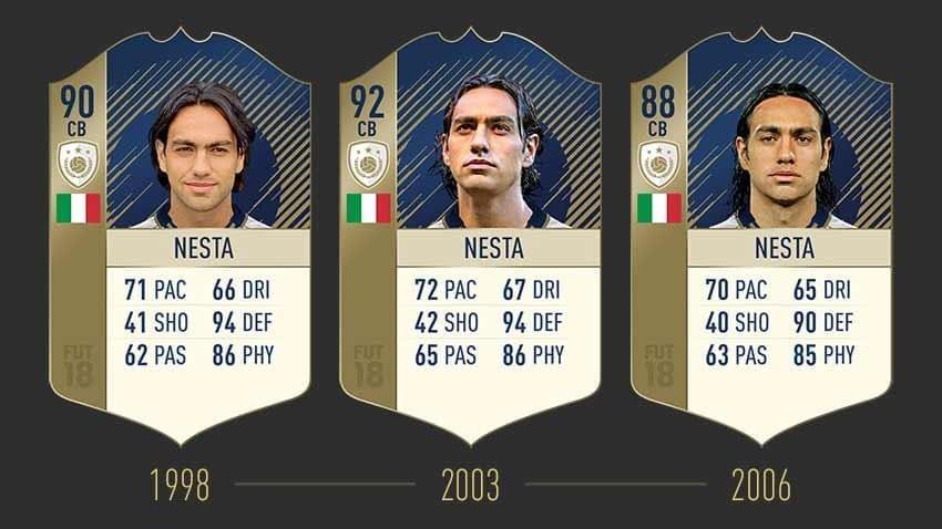 FIFA 19 Icon Alessandro Nesta