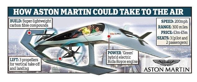 <p>Flugtaxen würden es in Zukunft erlauben