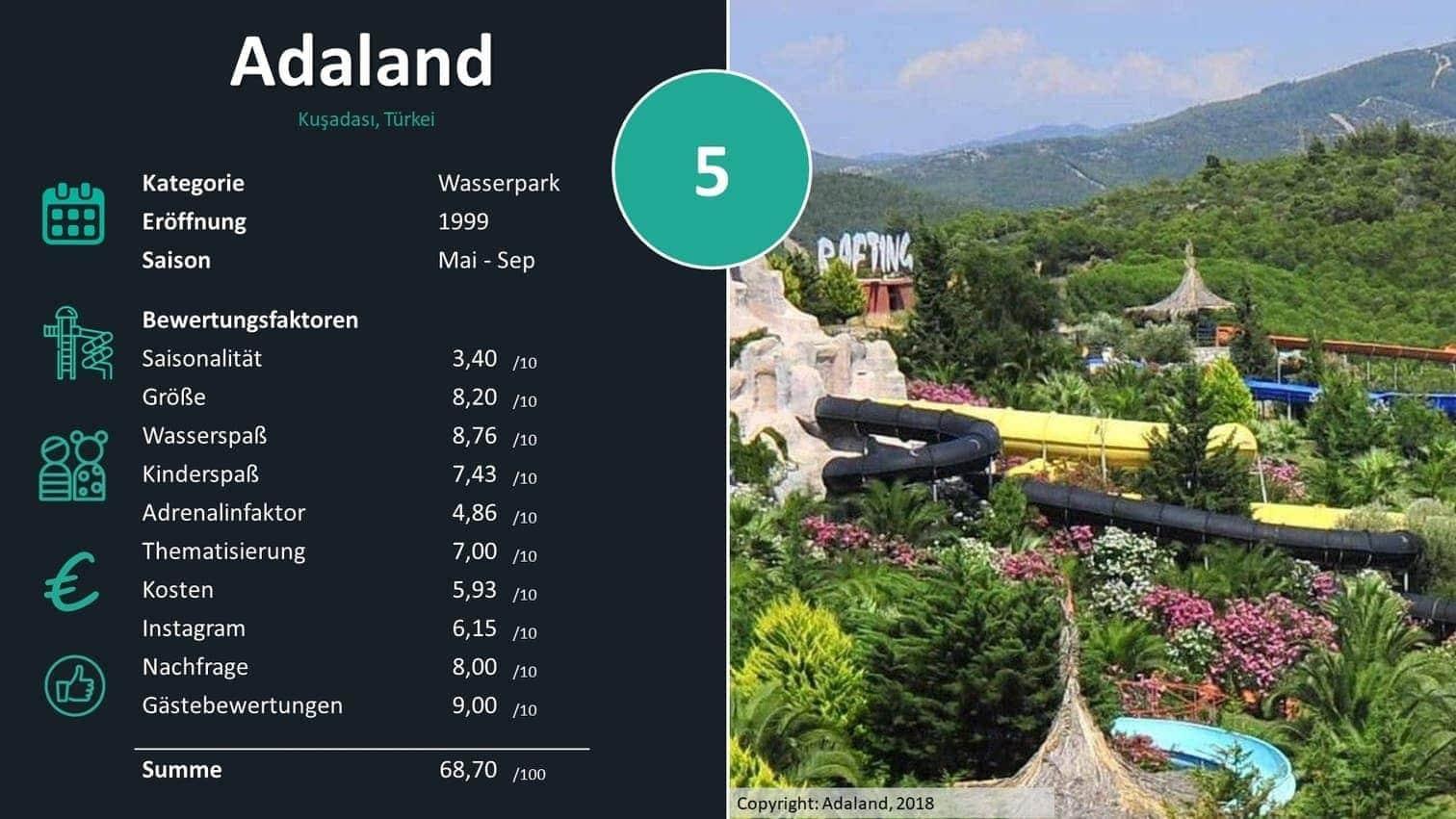 <p>Schon seit 1992 lädt das Aqualand Maspalomas auf Gran Canaria mit zahlreichen Rutschen