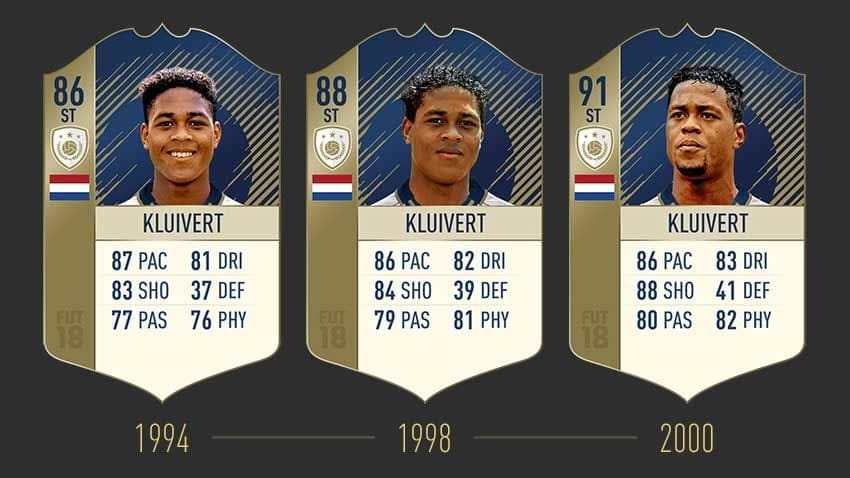 FIFA 19 Icon Patrick Kluivert