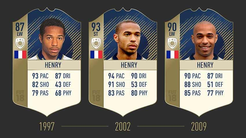 FIFA 19 Icon Thierry Henry