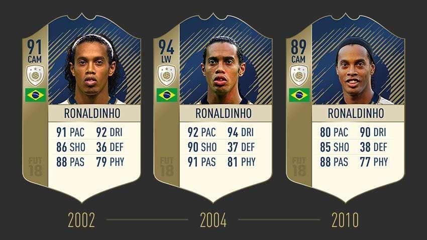 FIFA 19 Icon Ronaldinho