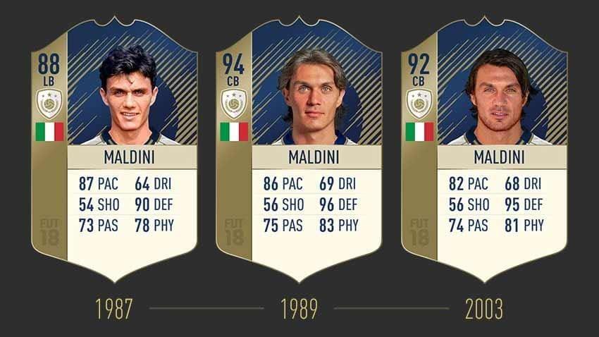 FIFA 19 Icon Paolo Maldini