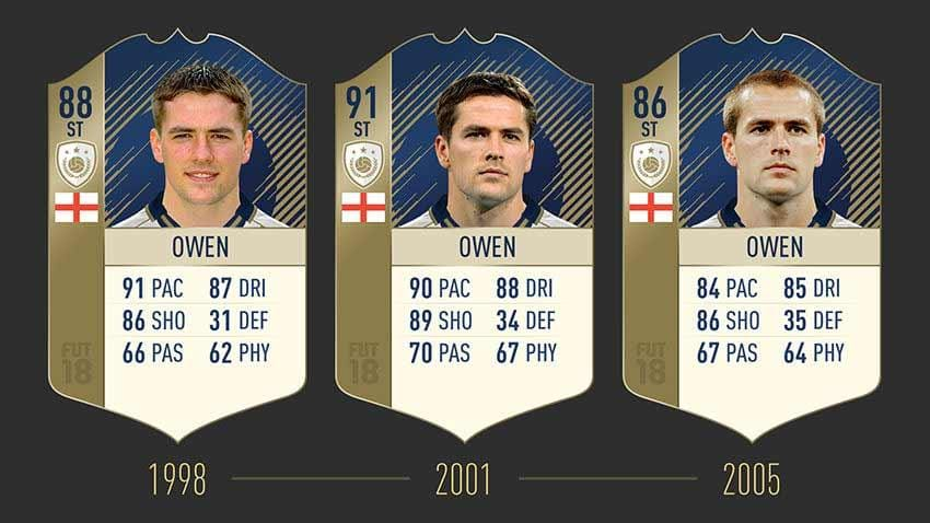 FIFA 19 Icon Michael Owen