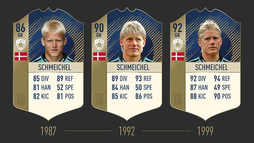 FIFA 19 Icon Peter Schmeichel