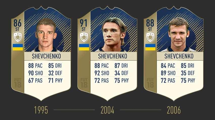 FIFA 19 Icon Shevchenko