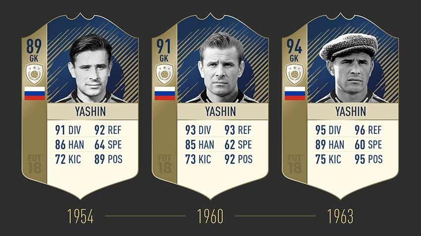 FIFA 19 Icon Lev Yashin