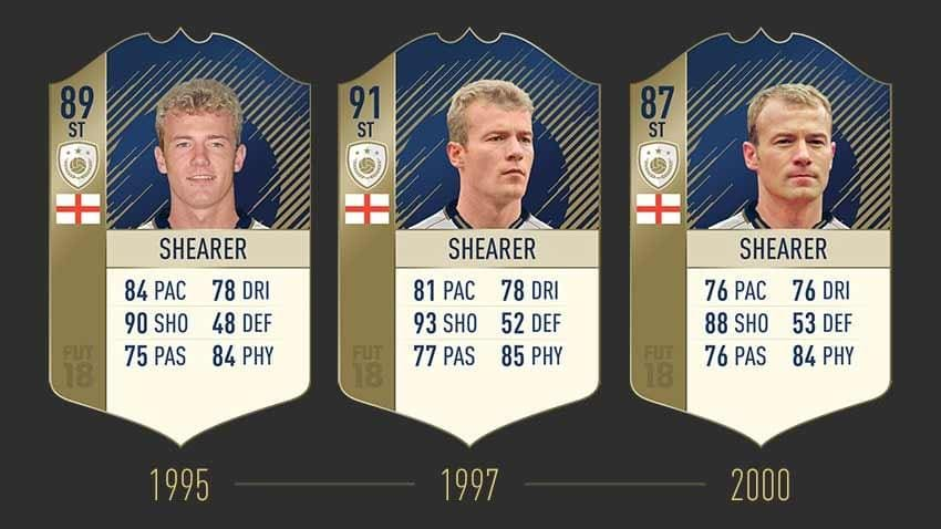 FIFA 19 Icon Allan Shearer
